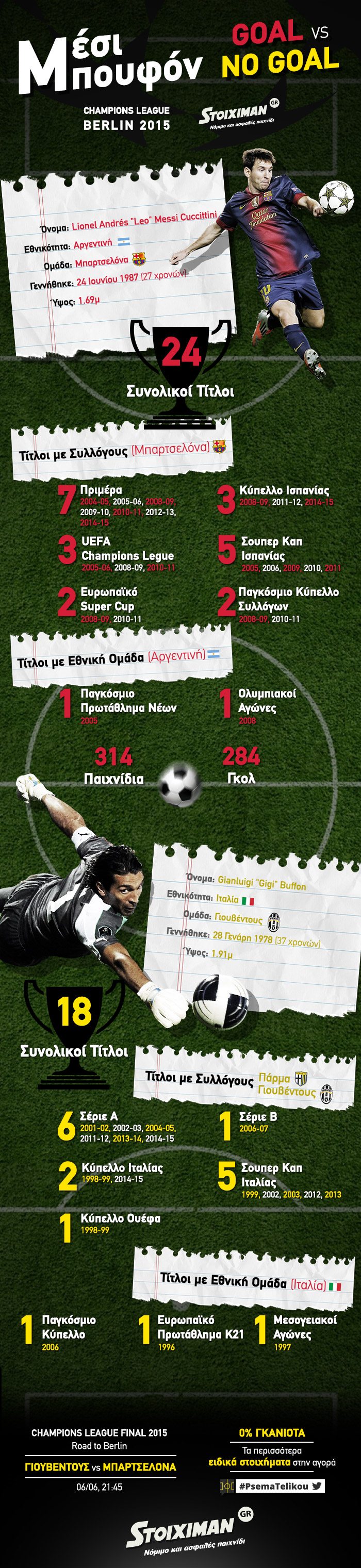 1-PR-Infographic_Stoiximan_Sportsbook_Football_UCL-Final_Infographic